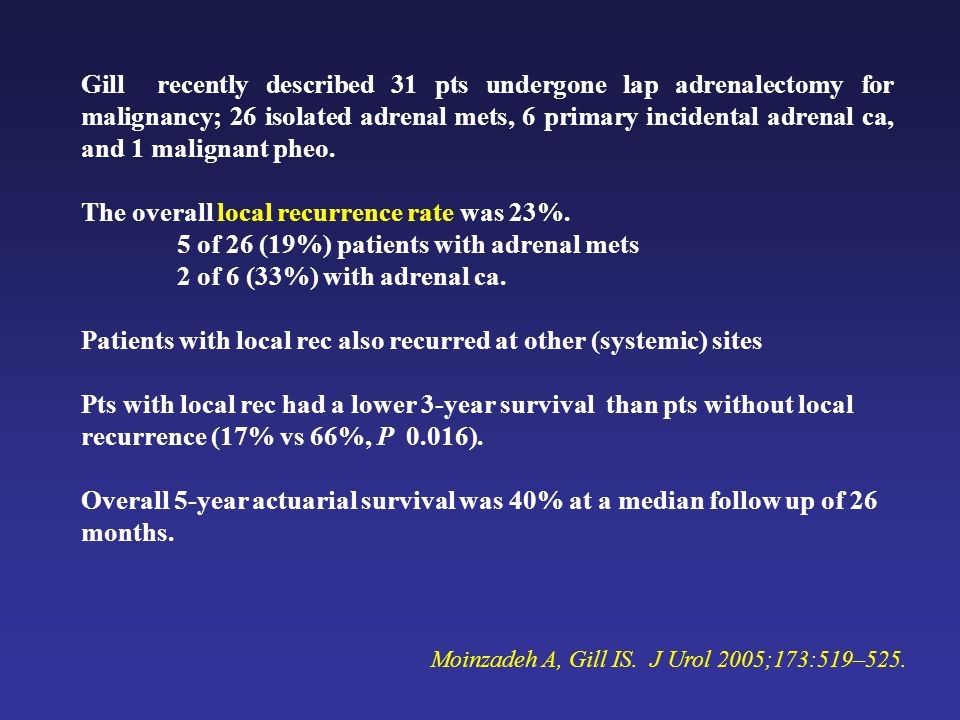 Gill recently described 31 pts undergone lap adrenalectomy for malignancy; 26 isolated adrenal mets, 6 primary incidental adrenal ca, and 1 malignant pheo.