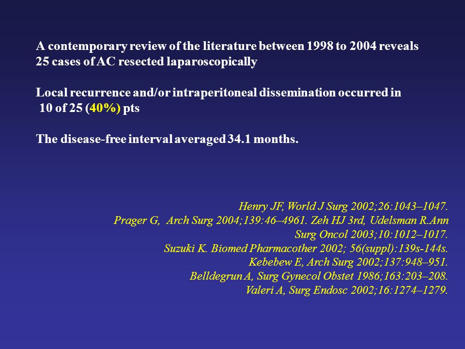 A contemporary review of the literature between 1998 to 2004 reveals 25 cases of AC resected laparoscopically Local recurrence and/or intraperitoneal dissemination occurred in 10 of 25 (40%) pts The disease-free interval averaged 34.1 months.