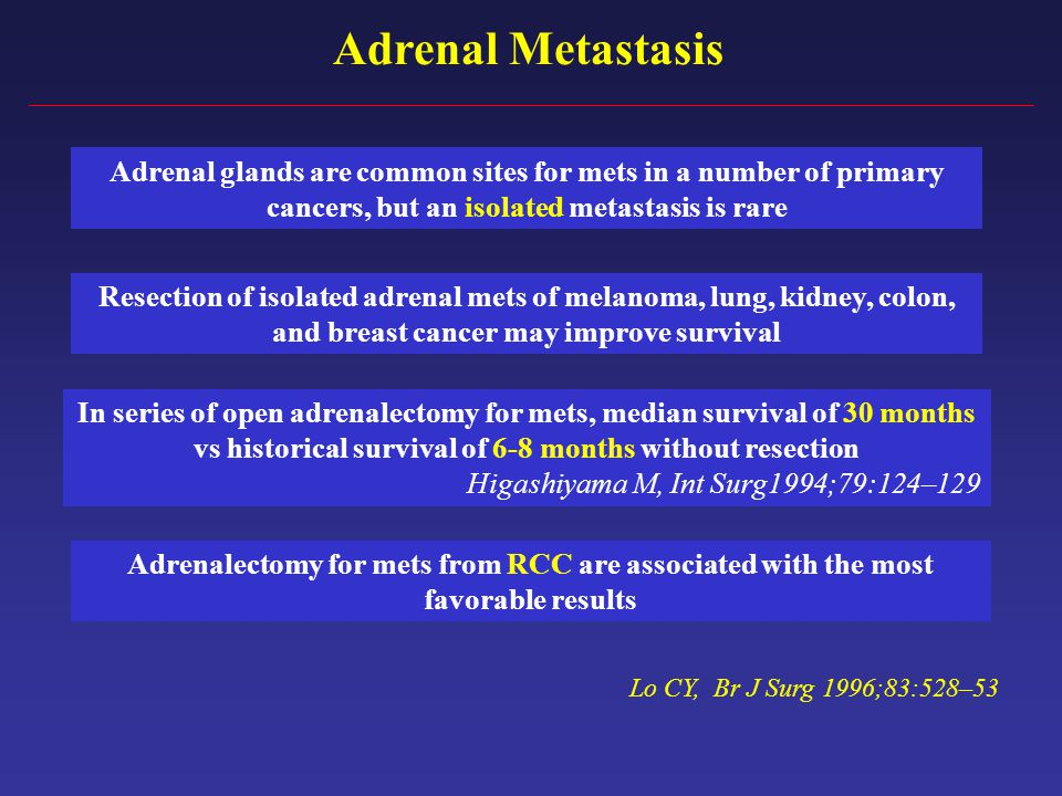 Adrenal glands are common sites for mets in a number of primary cancers, but an isolated metastasis is rare Resection of isolated adrenal mets of melanoma, lung, kidney, colon, and breast cancer may improve survival In series of open adrenalectomy for mets, median survival of 30 months vs historical survival of 6-8 months without resection Higashiyama M, Int Surg1994;79:124–129 Adrenal Metastasis Adrenalectomy for mets from RCC are associated with the most favorable results Lo CY, Br J Surg 1996;83:528–53