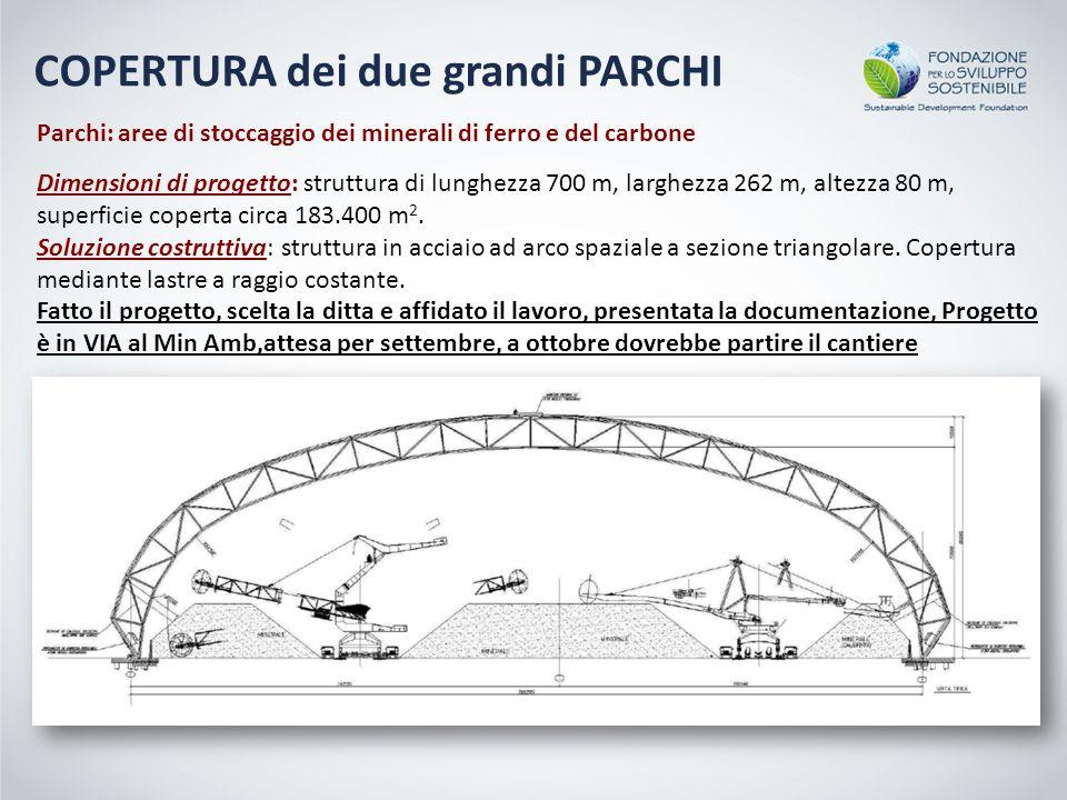 Parchi: aree di stoccaggio dei minerali di ferro e del carbone Dimensioni di progetto: struttura di lunghezza 700 m, larghezza 262 m, altezza 80 m, su