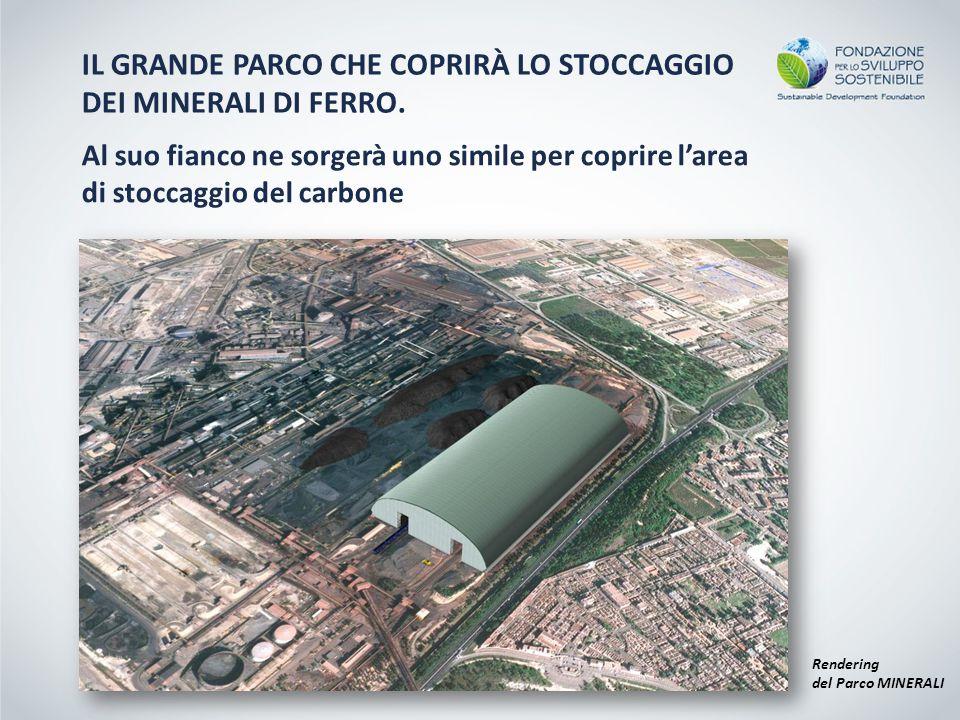Rendering del Parco MINERALI Al suo fianco ne sorgerà uno simile per coprire l'area di stoccaggio del carbone IL GRANDE PARCO CHE COPRIRÀ LO STOCCAGGIO DEI MINERALI DI FERRO.