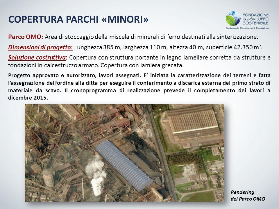 Rendering del Parco OMO Parco OMO: Area di stoccaggio della miscela di minerali di ferro destinati alla sinterizzazione. Dimensioni di progetto: Lungh