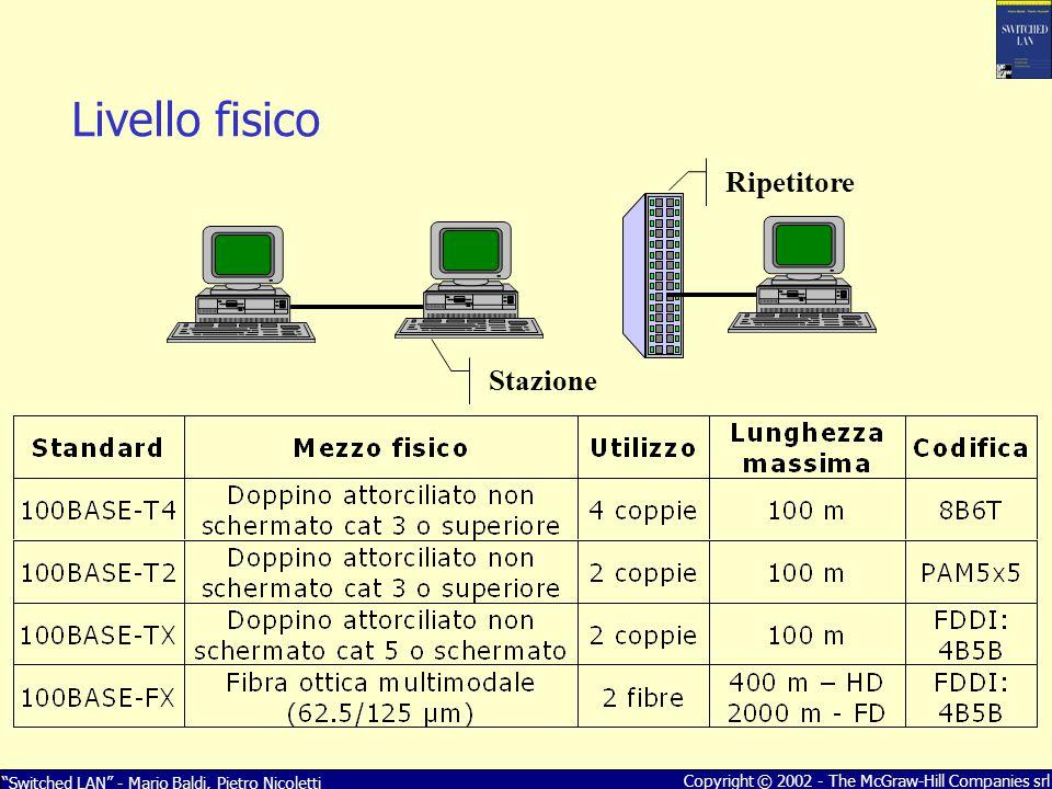 Switched LAN - Mario Baldi, Pietro Nicoletti Copyright © 2002 - The McGraw-Hill Companies srl Ricezione Ripetitore Trasmissione Stazione 100BASE-T4 Utilizzo delle 4 coppie