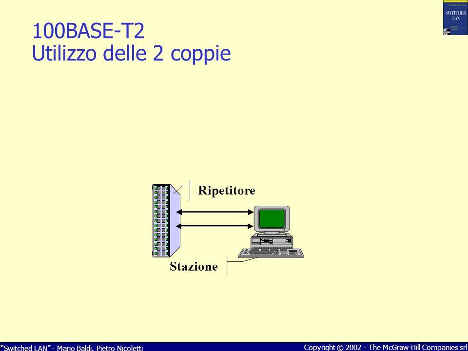 Switched LAN - Mario Baldi, Pietro Nicoletti Copyright © 2002 - The McGraw-Hill Companies srl X Y 0+1+2-2 100BASE-T2 Codifica di linea PAM 5x5
