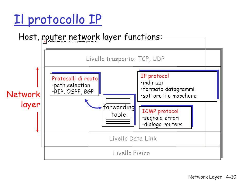 Network Layer4-10 Il protocollo IP forwarding table Host, router network layer functions: Protocolli di route path selection RIP, OSPF, BGP IP protocol indirizzi formato datagrammi sottoreti e maschere ICMP protocol segnala errori dialogo routers Livello trasporto: TCP, UDP Livello Data Link Livello Fisico Network layer