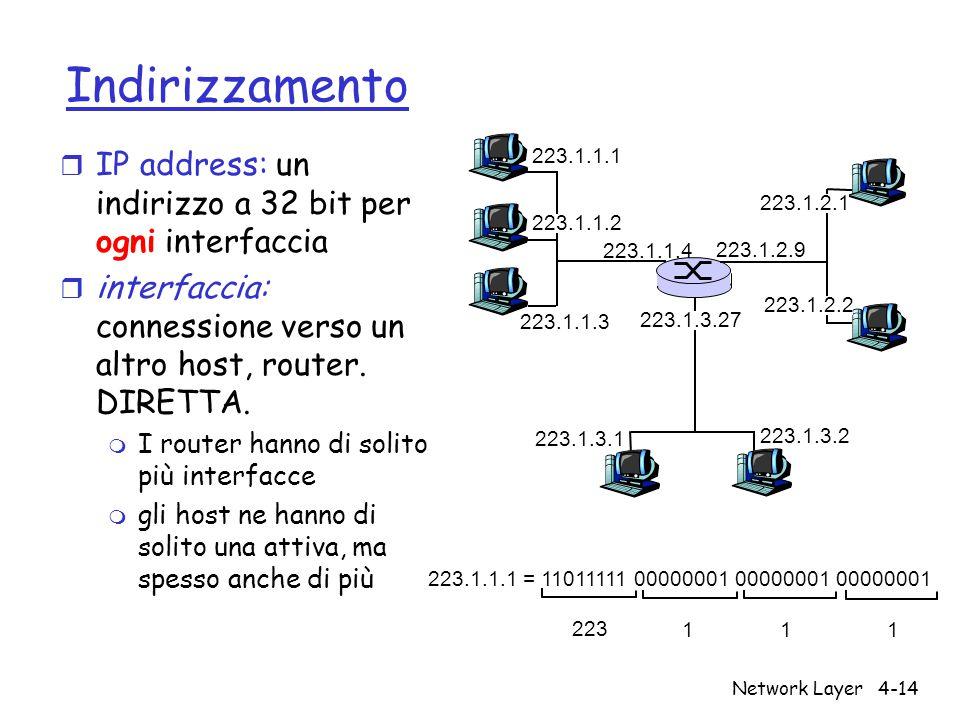 Network Layer4-14 Indirizzamento r IP address: un indirizzo a 32 bit per ogni interfaccia r interfaccia: connessione verso un altro host, router. DIRE