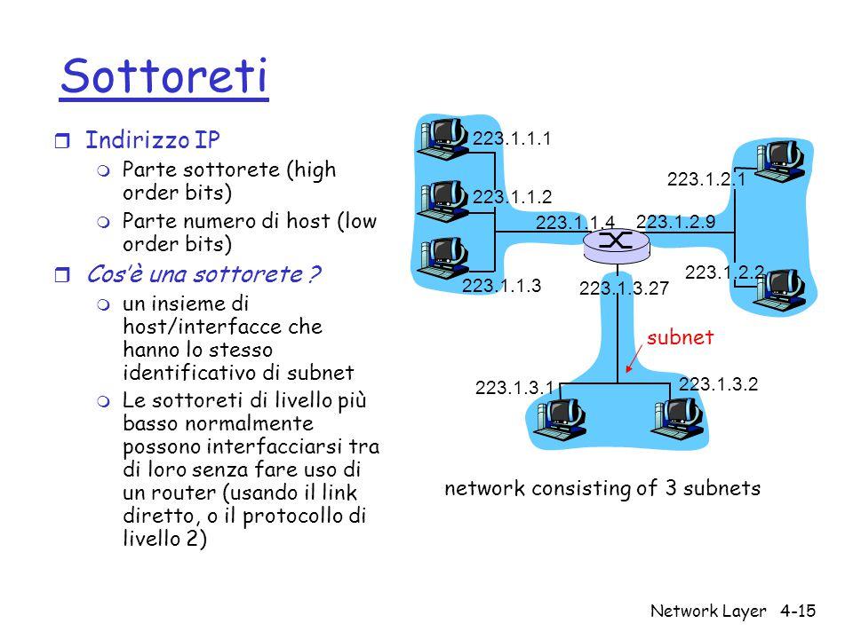 Network Layer4-15 Sottoreti r Indirizzo IP m Parte sottorete (high order bits) m Parte numero di host (low order bits) r Cos'è una sottorete ? m un in