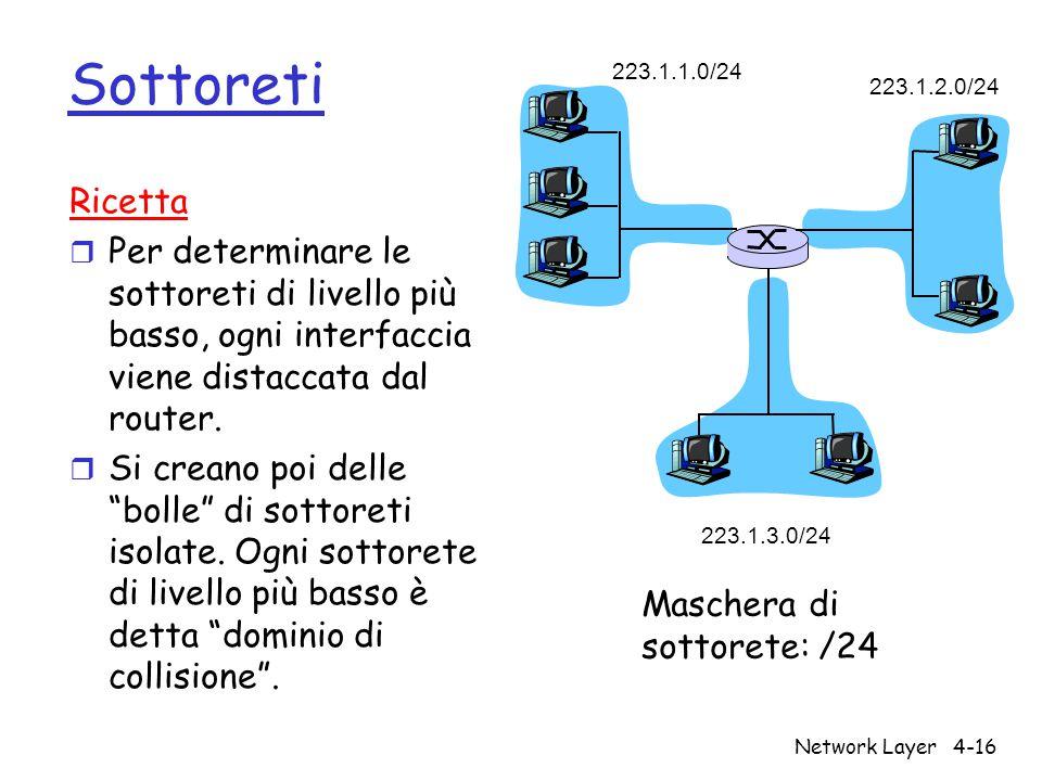 Network Layer4-16 Sottoreti 223.1.1.0/24 223.1.2.0/24 223.1.3.0/24 Ricetta r Per determinare le sottoreti di livello più basso, ogni interfaccia viene distaccata dal router.