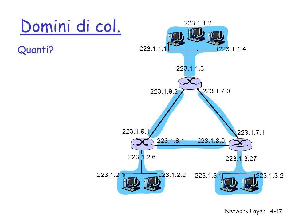 Network Layer4-17 Domini di col. Quanti? 223.1.1.1 223.1.1.3 223.1.1.4 223.1.2.2 223.1.2.1 223.1.2.6 223.1.3.2 223.1.3.1 223.1.3.27 223.1.1.2 223.1.7.