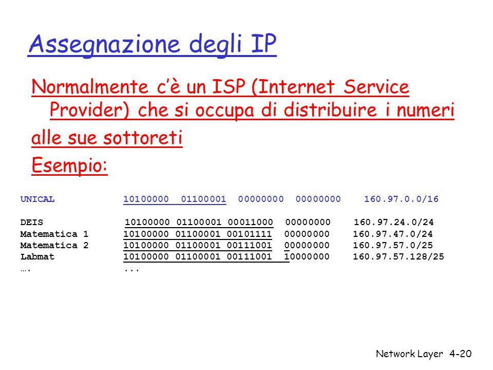 Network Layer4-20 Assegnazione degli IP Normalmente c'è un ISP (Internet Service Provider) che si occupa di distribuire i numeri alle sue sottoreti Esempio: UNICAL 10100000 01100001 00000000 00000000 160.97.0.0/16 DEIS 10100000 01100001 00011000 00000000 160.97.24.0/24 Matematica 1 10100000 01100001 00101111 00000000 160.97.47.0/24 Matematica 2 10100000 01100001 00111001 00000000 160.97.57.0/25 Labmat 10100000 01100001 00111001 10000000 160.97.57.128/25 …....