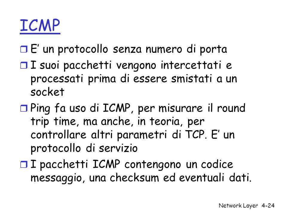 Network Layer4-24 ICMP r E' un protocollo senza numero di porta r I suoi pacchetti vengono intercettati e processati prima di essere smistati a un socket r Ping fa uso di ICMP, per misurare il round trip time, ma anche, in teoria, per controllare altri parametri di TCP.