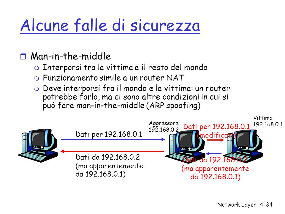 Network Layer4-34 Alcune falle di sicurezza r Man-in-the-middle m Interporsi tra la vittima e il resto del mondo m Funzionamento simile a un router NAT m Deve interporsi fra il mondo e la vittima: un router potrebbe farlo, ma ci sono altre condizioni in cui si può fare man-in-the-middle (ARP spoofing) Vittima 192.168.0.1 Aggressore 192.168.0.2 Dati per 192.168.0.1 Dati da 192.168.0.2 (ma apparentemente da 192.168.0.1) Dati per 192.168.0.1 (modificati) Dati da 192.168.0.2 (ma apparentemente da 192.168.0.1)