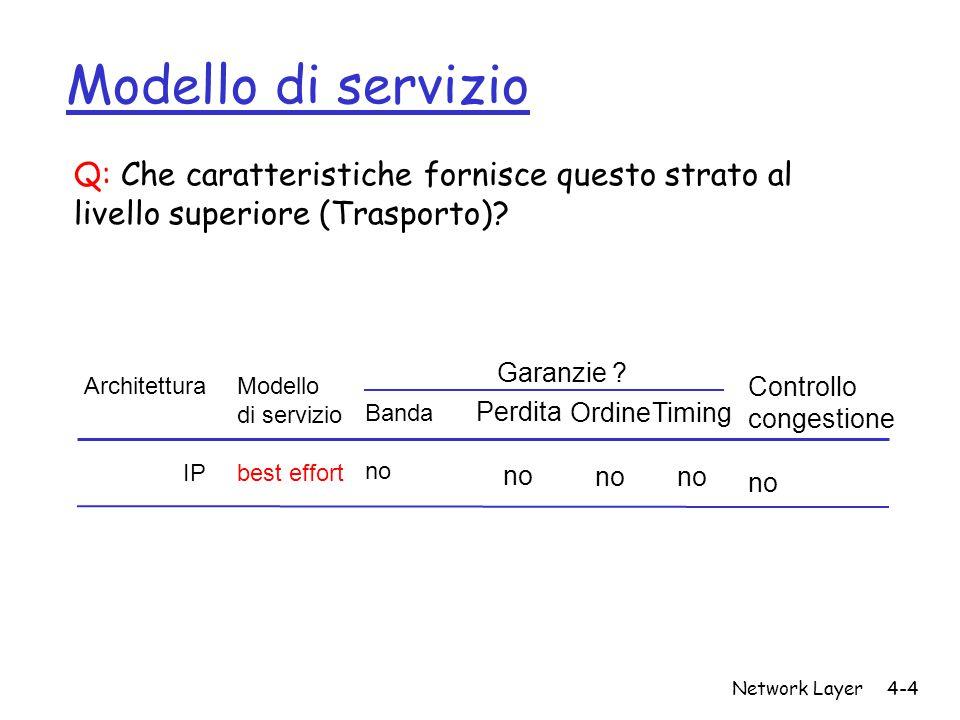 Network Layer4-4 Modello di servizio Q: Che caratteristiche fornisce questo strato al livello superiore (Trasporto)? Architettura IP Modello di serviz