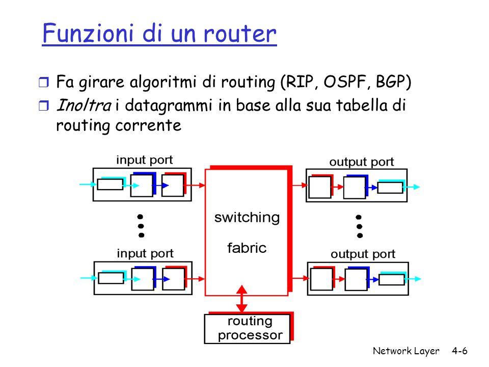 Network Layer4-6 Funzioni di un router r Fa girare algoritmi di routing (RIP, OSPF, BGP) r Inoltra i datagrammi in base alla sua tabella di routing corrente