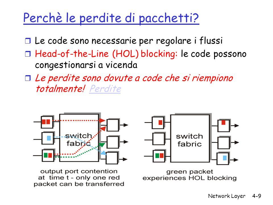Network Layer4-9 Perchè le perdite di pacchetti? r Le code sono necessarie per regolare i flussi r Head-of-the-Line (HOL) blocking: le code possono co
