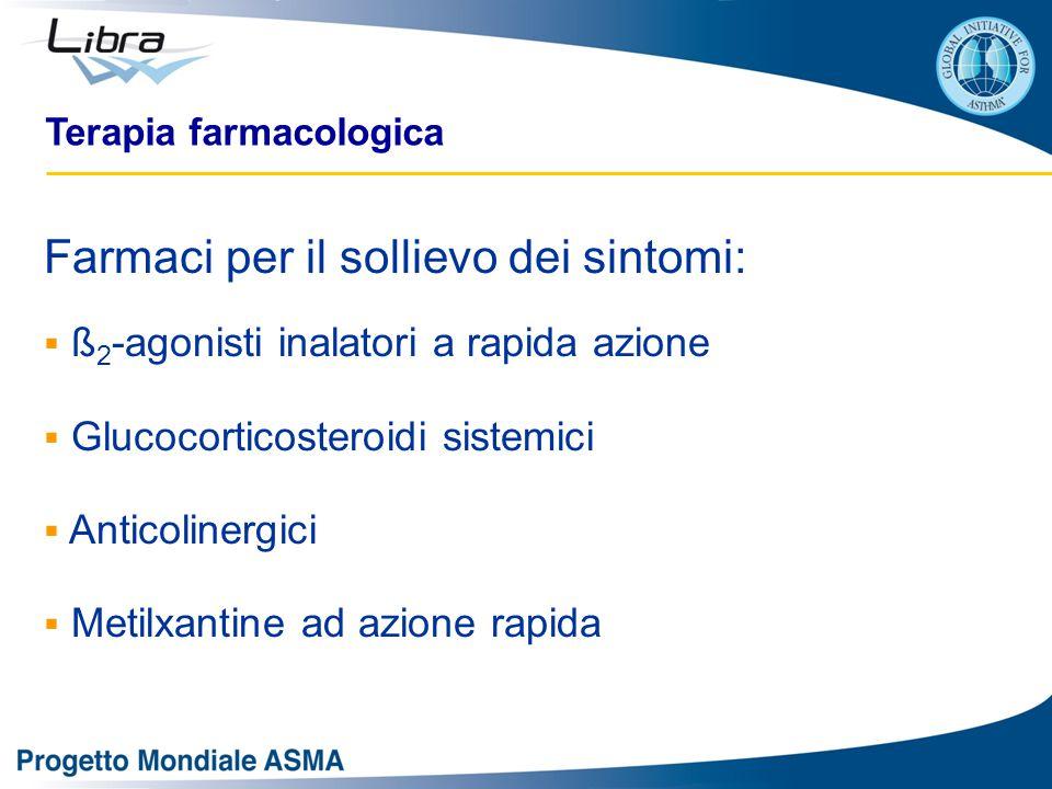 Farmaci per il sollievo dei sintomi:  ß 2 -agonisti inalatori a rapida azione  Glucocorticosteroidi sistemici  Anticolinergici  Metilxantine ad azione rapida Terapia farmacologica