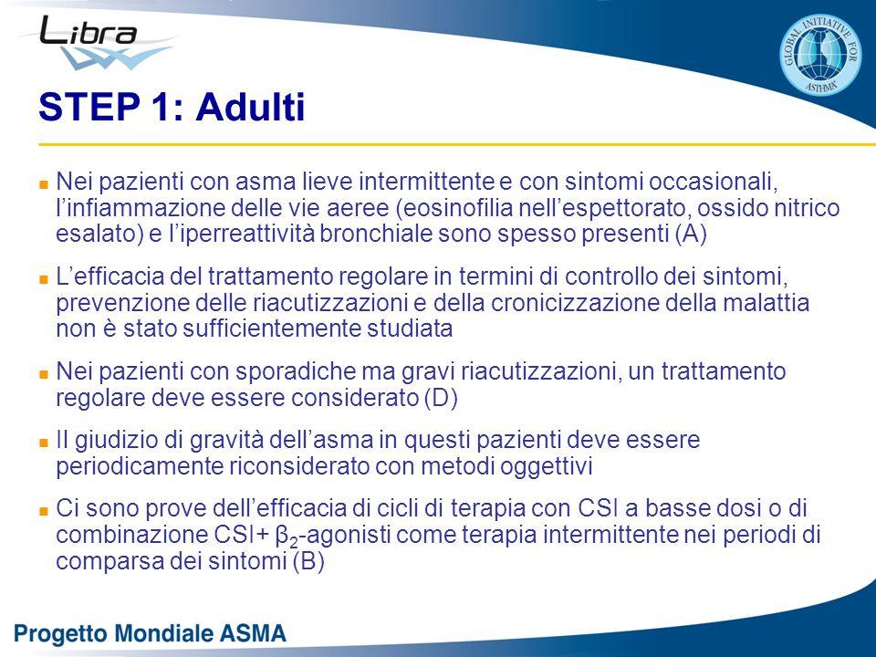 STEP 1: Adulti Nei pazienti con asma lieve intermittente e con sintomi occasionali, l'infiammazione delle vie aeree (eosinofilia nell'espettorato, oss