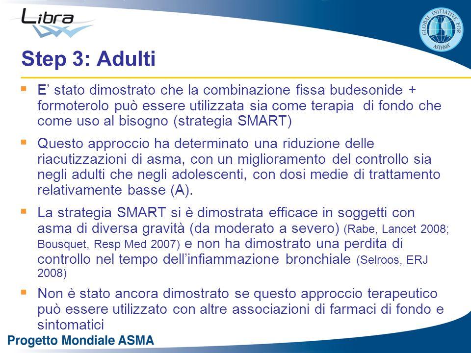 Step 3: Adulti  E' stato dimostrato che la combinazione fissa budesonide + formoterolo può essere utilizzata sia come terapia di fondo che come uso al bisogno (strategia SMART)  Questo approccio ha determinato una riduzione delle riacutizzazioni di asma, con un miglioramento del controllo sia negli adulti che negli adolescenti, con dosi medie di trattamento relativamente basse (A).