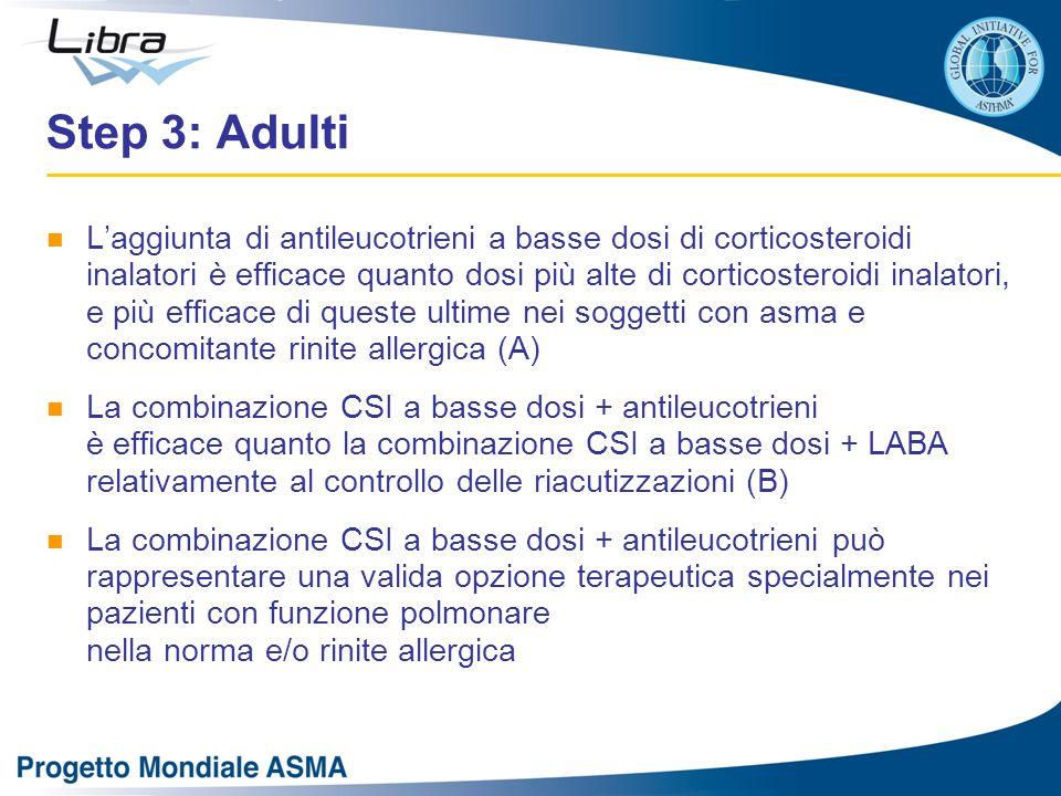 L'aggiunta di antileucotrieni a basse dosi di corticosteroidi inalatori è efficace quanto dosi più alte di corticosteroidi inalatori, e più efficace di queste ultime nei soggetti con asma e concomitante rinite allergica (A) La combinazione CSI a basse dosi + antileucotrieni è efficace quanto la combinazione CSI a basse dosi + LABA relativamente al controllo delle riacutizzazioni (B) La combinazione CSI a basse dosi + antileucotrieni può rappresentare una valida opzione terapeutica specialmente nei pazienti con funzione polmonare nella norma e/o rinite allergica Step 3: Adulti