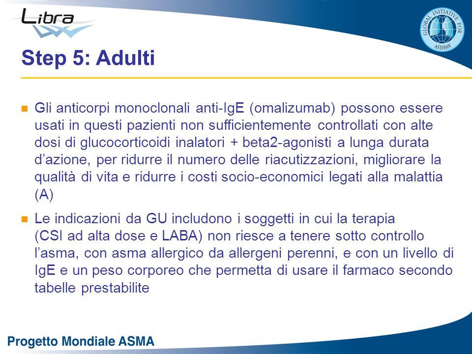 Step 5: Adulti Gli anticorpi monoclonali anti-IgE (omalizumab) possono essere usati in questi pazienti non sufficientemente controllati con alte dosi di glucocorticoidi inalatori + beta2-agonisti a lunga durata d'azione, per ridurre il numero delle riacutizzazioni, migliorare la qualità di vita e ridurre i costi socio-economici legati alla malattia (A) Le indicazioni da GU includono i soggetti in cui la terapia (CSI ad alta dose e LABA) non riesce a tenere sotto controllo l'asma, con asma allergico da allergeni perenni, e con un livello di IgE e un peso corporeo che permetta di usare il farmaco secondo tabelle prestabilite