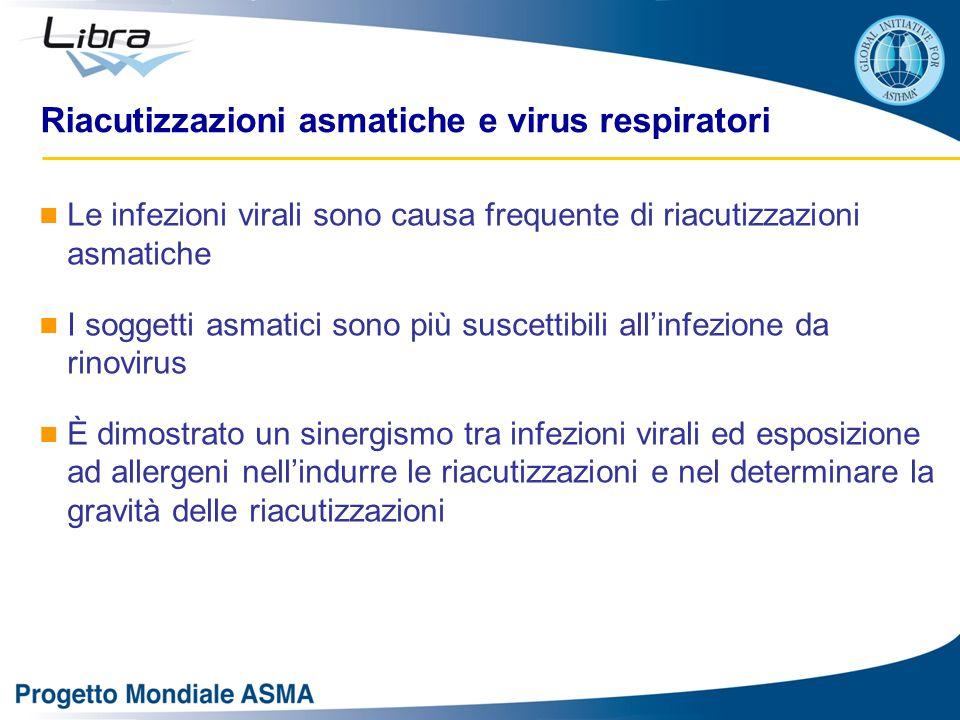 Riacutizzazioni asmatiche e virus respiratori Le infezioni virali sono causa frequente di riacutizzazioni asmatiche I soggetti asmatici sono più susce