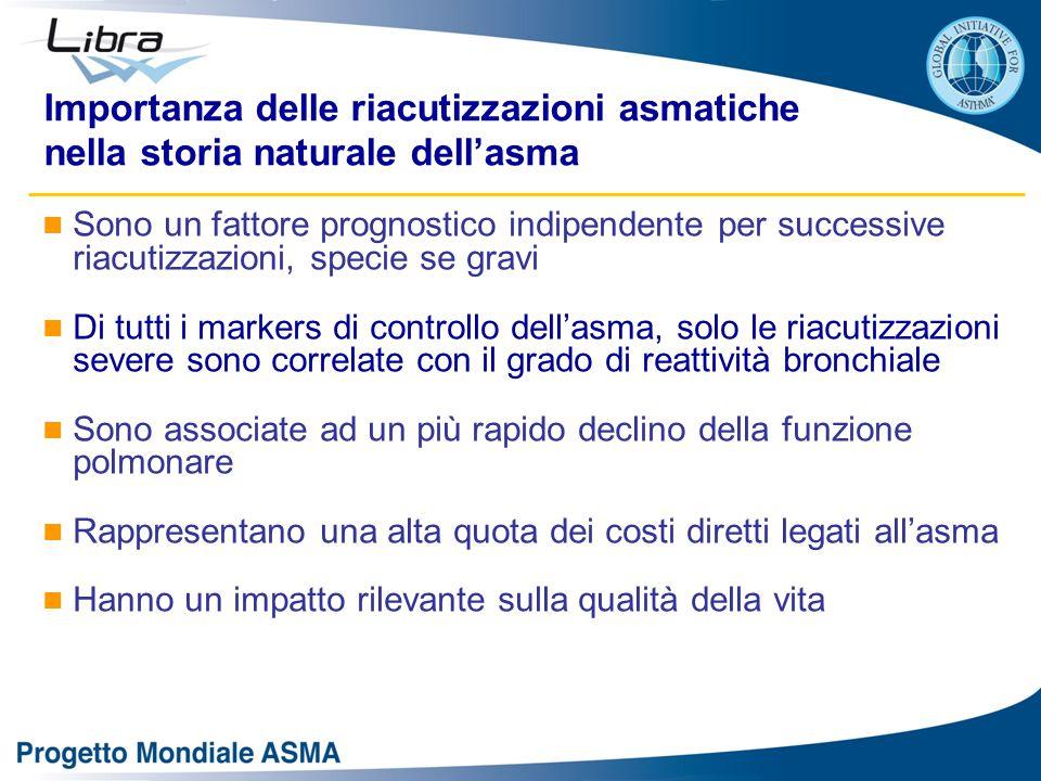 Importanza delle riacutizzazioni asmatiche nella storia naturale dell'asma Sono un fattore prognostico indipendente per successive riacutizzazioni, sp