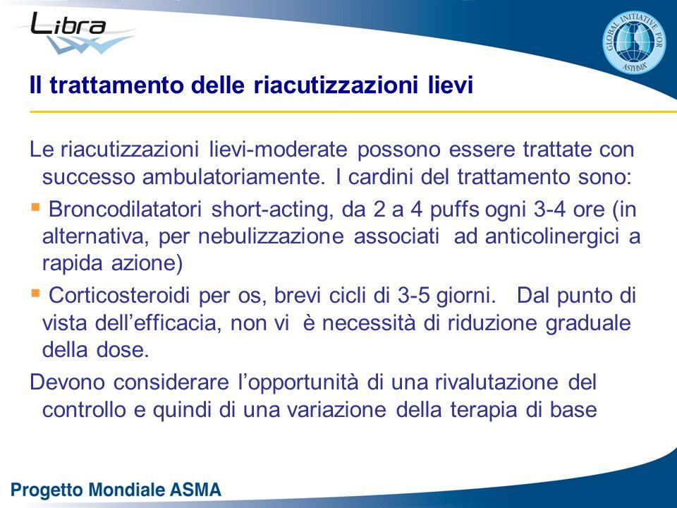 Il trattamento delle riacutizzazioni lievi Le riacutizzazioni lievi-moderate possono essere trattate con successo ambulatoriamente. I cardini del trat