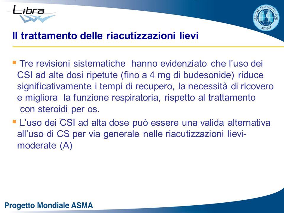  Tre revisioni sistematiche hanno evidenziato che l'uso dei CSI ad alte dosi ripetute (fino a 4 mg di budesonide) riduce significativamente i tempi d