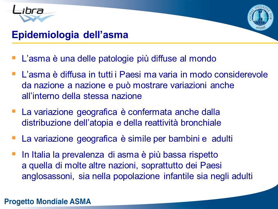 Epidemiologia dell'asma  L'asma è una delle patologie più diffuse al mondo  L'asma è diffusa in tutti i Paesi ma varia in modo considerevole da nazione a nazione e può mostrare variazioni anche all'interno della stessa nazione  La variazione geografica è confermata anche dalla distribuzione dell'atopia e della reattività bronchiale  La variazione geografica è simile per bambini e adulti  In Italia la prevalenza di asma è più bassa rispetto a quella di molte altre nazioni, soprattutto dei Paesi anglosassoni, sia nella popolazione infantile sia negli adulti