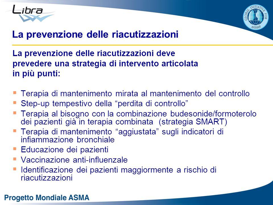 La prevenzione delle riacutizzazioni La prevenzione delle riacutizzazioni deve prevedere una strategia di intervento articolata in più punti:  Terapi