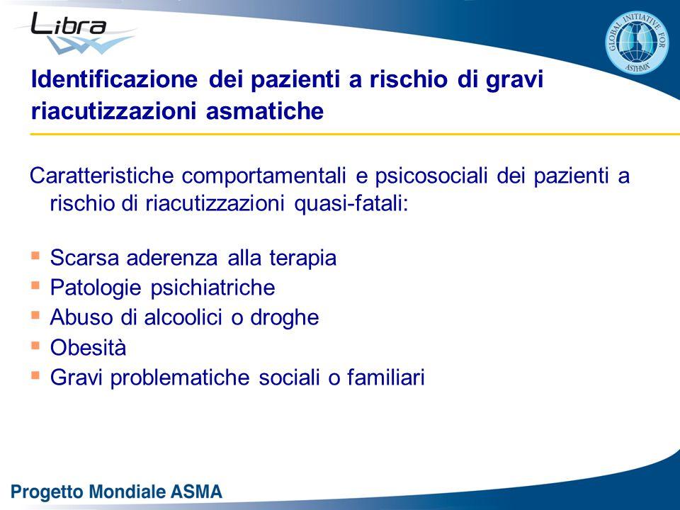 Identificazione dei pazienti a rischio di gravi riacutizzazioni asmatiche Caratteristiche comportamentali e psicosociali dei pazienti a rischio di ria