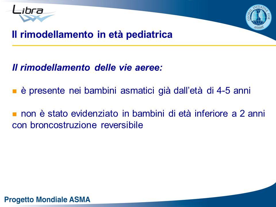 Il rimodellamento delle vie aeree: è presente nei bambini asmatici già dall'età di 4-5 anni non è stato evidenziato in bambini di età inferiore a 2 anni con broncostruzione reversibile Il rimodellamento in età pediatrica