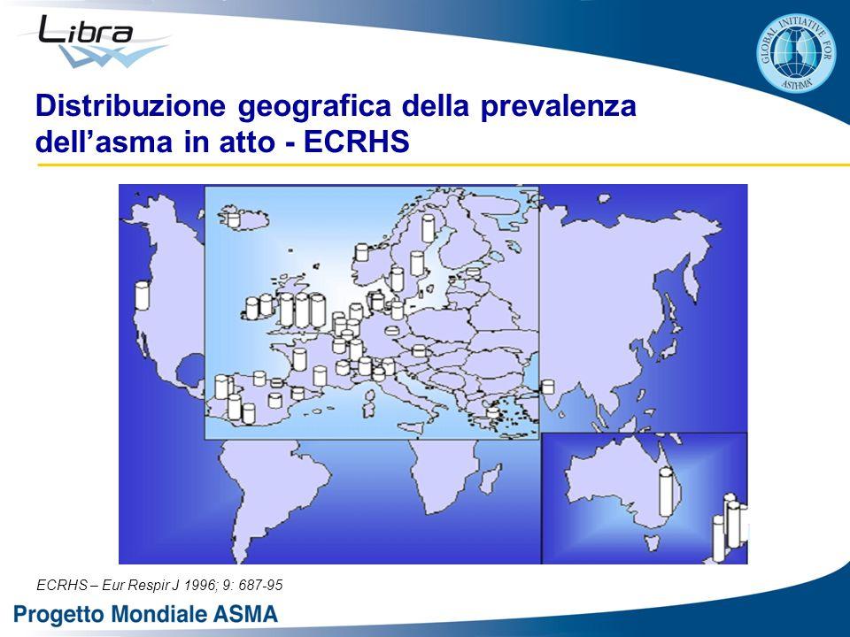 Distribuzione geografica della prevalenza dell'asma in atto - ECRHS ECRHS – Eur Respir J 1996; 9: 687-95