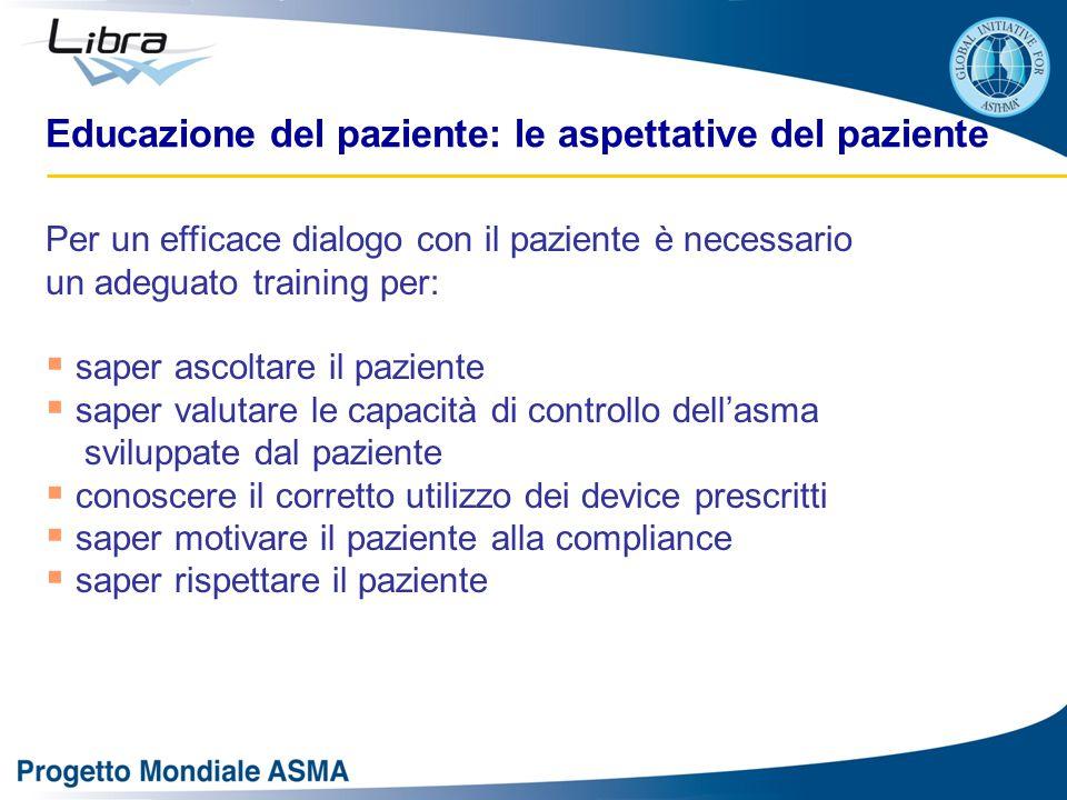Per un efficace dialogo con il paziente è necessario un adeguato training per:  saper ascoltare il paziente  saper valutare le capacità di controllo