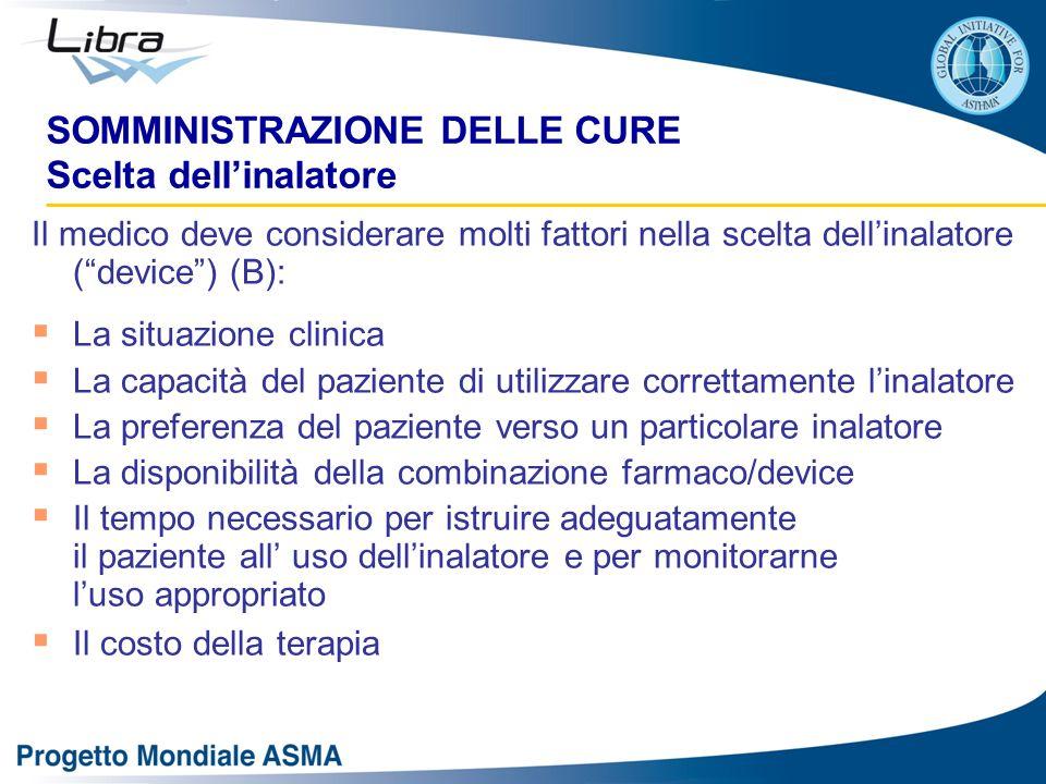 """SOMMINISTRAZIONE DELLE CURE Scelta dell'inalatore Il medico deve considerare molti fattori nella scelta dell'inalatore (""""device"""") (B):  La situazione"""