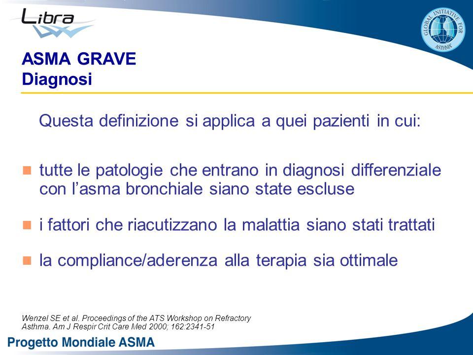 ASMA GRAVE Diagnosi Questa definizione si applica a quei pazienti in cui: tutte le patologie che entrano in diagnosi differenziale con l'asma bronchiale siano state escluse i fattori che riacutizzano la malattia siano stati trattati la compliance/aderenza alla terapia sia ottimale Wenzel SE et al.