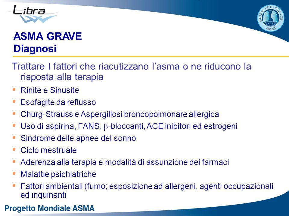 ASMA GRAVE Diagnosi Trattare I fattori che riacutizzano l'asma o ne riducono la risposta alla terapia  Rinite e Sinusite  Esofagite da reflusso  Ch