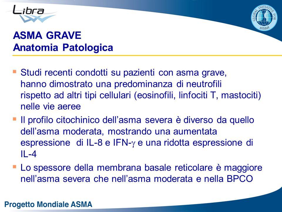ASMA GRAVE Anatomia Patologica  Studi recenti condotti su pazienti con asma grave, hanno dimostrato una predominanza di neutrofili rispetto ad altri tipi cellulari (eosinofili, linfociti T, mastociti) nelle vie aeree  Il profilo citochinico dell'asma severa è diverso da quello dell'asma moderata, mostrando una aumentata espressione di IL-8 e IFN-  e una ridotta espressione di IL-4  Lo spessore della membrana basale reticolare è maggiore nell'asma severa che nell'asma moderata e nella BPCO