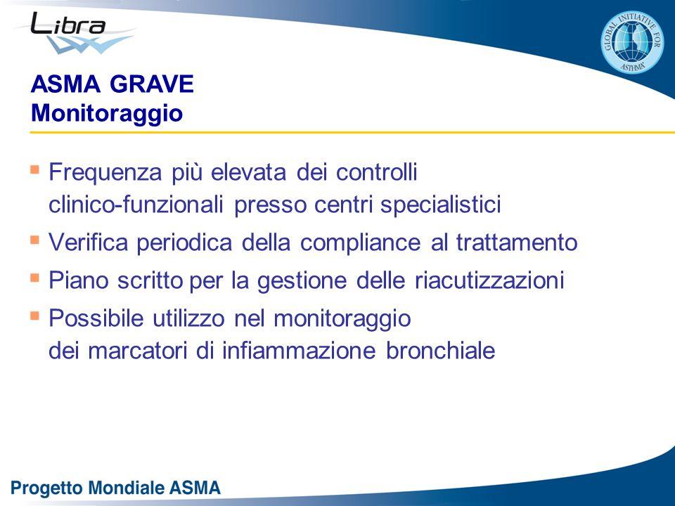 ASMA GRAVE Monitoraggio  Frequenza più elevata dei controlli clinico-funzionali presso centri specialistici  Verifica periodica della compliance al trattamento  Piano scritto per la gestione delle riacutizzazioni  Possibile utilizzo nel monitoraggio dei marcatori di infiammazione bronchiale