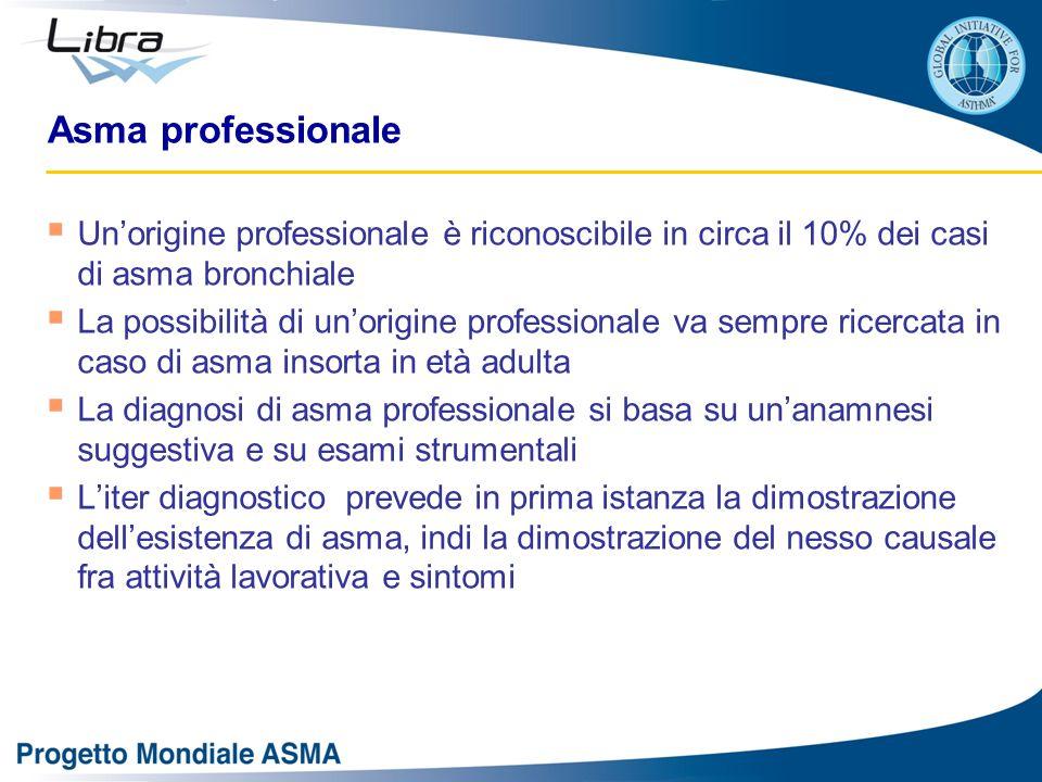 Asma professionale  Un'origine professionale è riconoscibile in circa il 10% dei casi di asma bronchiale  La possibilità di un'origine professionale