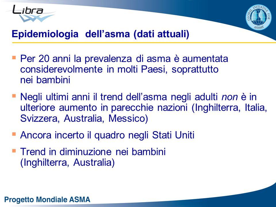 Epidemiologia dell'asma (dati attuali)  Per 20 anni la prevalenza di asma è aumentata considerevolmente in molti Paesi, soprattutto nei bambini  Neg