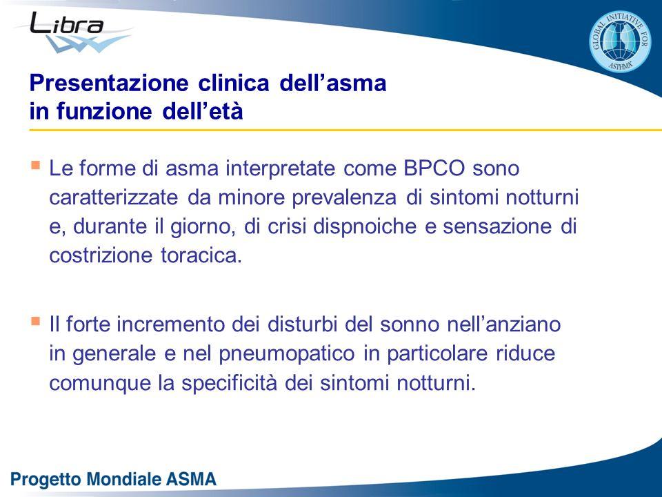 Presentazione clinica dell'asma in funzione dell'età  Le forme di asma interpretate come BPCO sono caratterizzate da minore prevalenza di sintomi notturni e, durante il giorno, di crisi dispnoiche e sensazione di costrizione toracica.