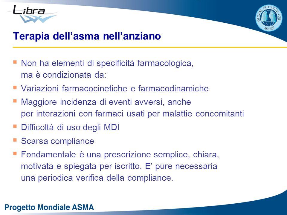 Terapia dell'asma nell'anziano  Non ha elementi di specificità farmacologica, ma è condizionata da:  Variazioni farmacocinetiche e farmacodinamiche