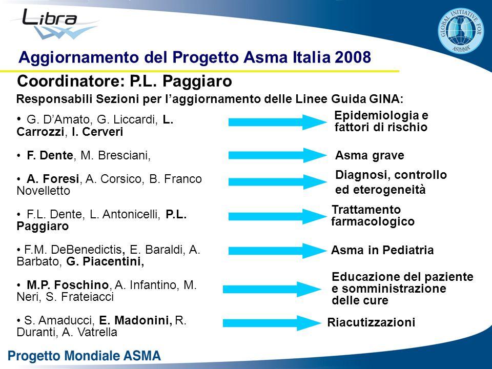 Asma e obesità Obesità associata con aumento di incidenza e prevalenza di asma sia negli adulti sia nei bambini [associazione temporale] La perdita di peso negli asmatici obesi risulta in un miglioramento nella funzione polmonare, nei sintomi di asma, e nella riduzione dell'uso di farmaci per asma [curva dose- risposta] L'obesità può influenzare direttamente il fenotipo dell'asma [plausibilità biologica] L'obesità può essere legata all'asma anche tramite un meccanismo di interazione genetica con fattori ambientali quali attività fisica-dieta.