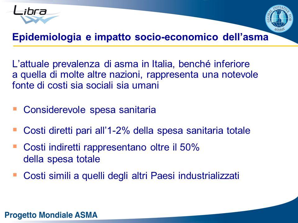 L'attuale prevalenza di asma in Italia, benché inferiore a quella di molte altre nazioni, rappresenta una notevole fonte di costi sia sociali sia uman
