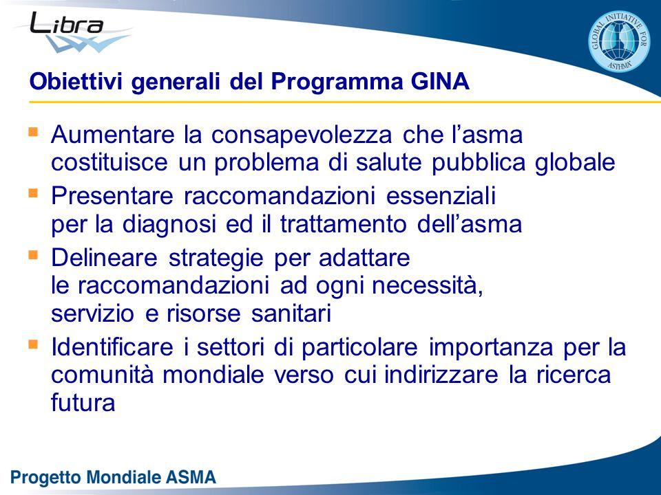  Aumentare la consapevolezza che l'asma costituisce un problema di salute pubblica globale  Presentare raccomandazioni essenziali per la diagnosi ed il trattamento dell'asma  Delineare strategie per adattare le raccomandazioni ad ogni necessità, servizio e risorse sanitari  Identificare i settori di particolare importanza per la comunità mondiale verso cui indirizzare la ricerca futura Obiettivi generali del Programma GINA
