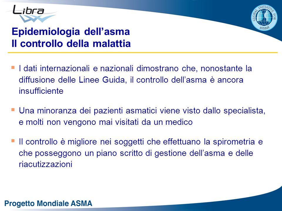 I dati internazionali e nazionali dimostrano che, nonostante la diffusione delle Linee Guida, il controllo dell'asma è ancora insufficiente  Una mi