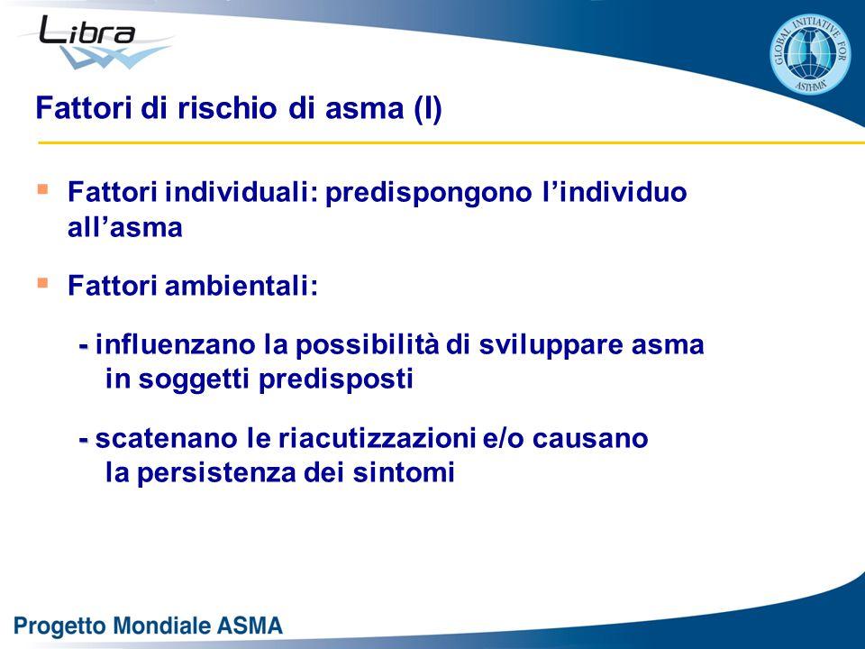  Fattori individuali: predispongono l'individuo all'asma  Fattori ambientali: - - influenzano la possibilità di sviluppare asma in soggetti predisposti - - scatenano le riacutizzazioni e/o causano la persistenza dei sintomi Fattori di rischio di asma (I)