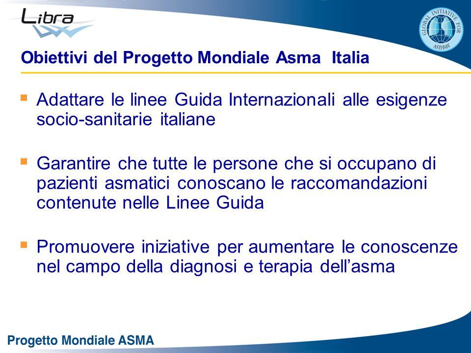  Adattare le linee Guida Internazionali alle esigenze socio-sanitarie italiane  Garantire che tutte le persone che si occupano di pazienti asmatici conoscano le raccomandazioni contenute nelle Linee Guida  Promuovere iniziative per aumentare le conoscenze nel campo della diagnosi e terapia dell'asma Obiettivi del Progetto Mondiale Asma Italia