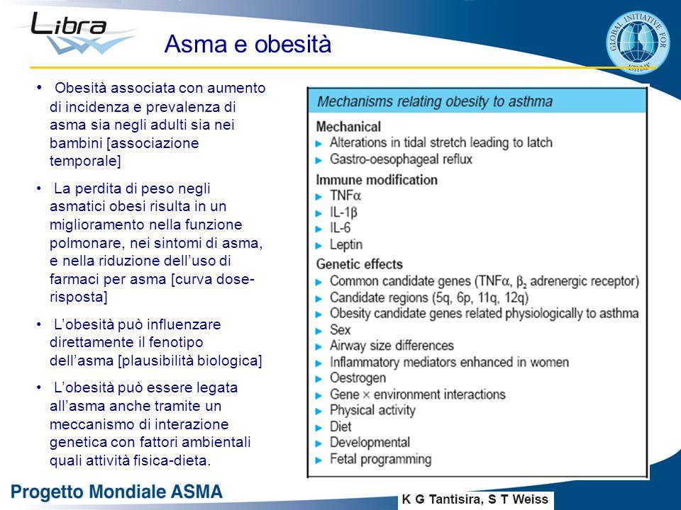 Asma e obesità Obesità associata con aumento di incidenza e prevalenza di asma sia negli adulti sia nei bambini [associazione temporale] La perdita di